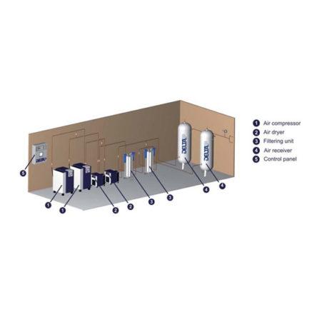 Centrale air médical